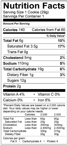 Chocolate Reese's Pieces Cookie Nutritional
